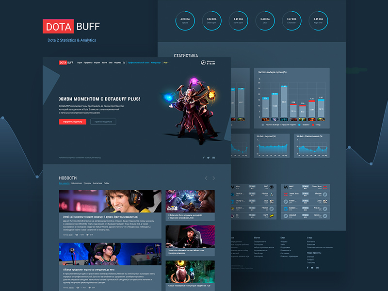 wide range closer at best loved DotaBuff - Dota Analytics Website Template | Free Xd Templates