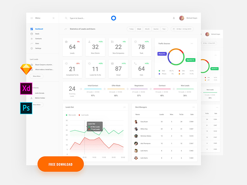 Adobe Xd Dashboard | Free Xd Templates