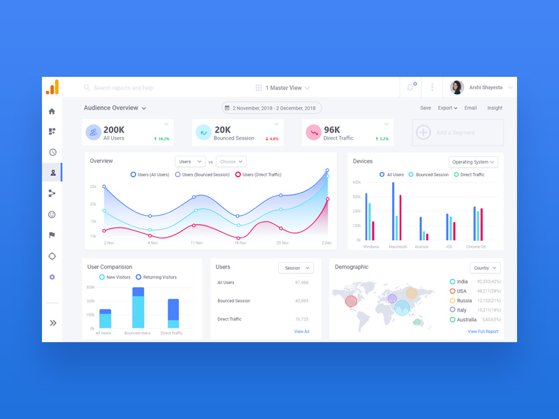 Free UI Kit Google Analytics Redesign (Adobe XD) | Free Xd