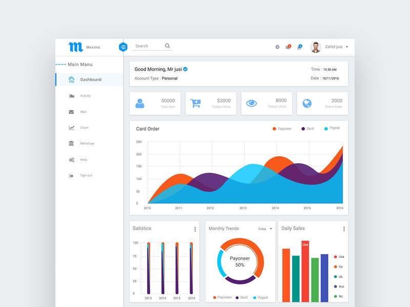 Meximo Material Design Admin Dashboard