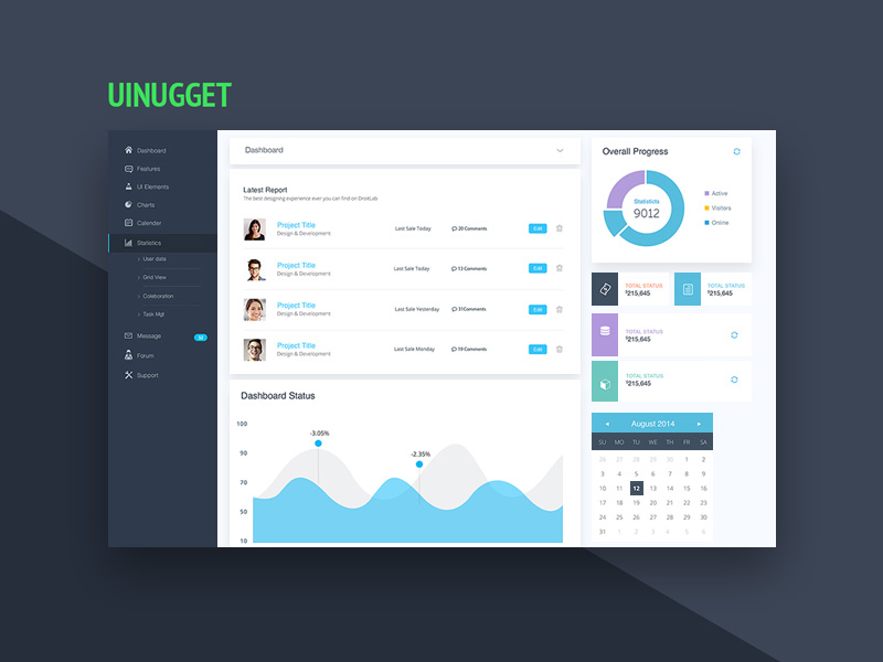 Uinugget Dashboard Design